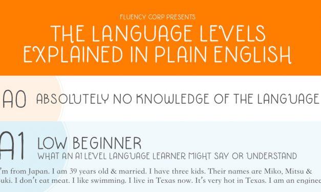 Levels of Language Proficiency Explained, Finally!